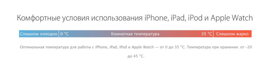 температуры использования айфон