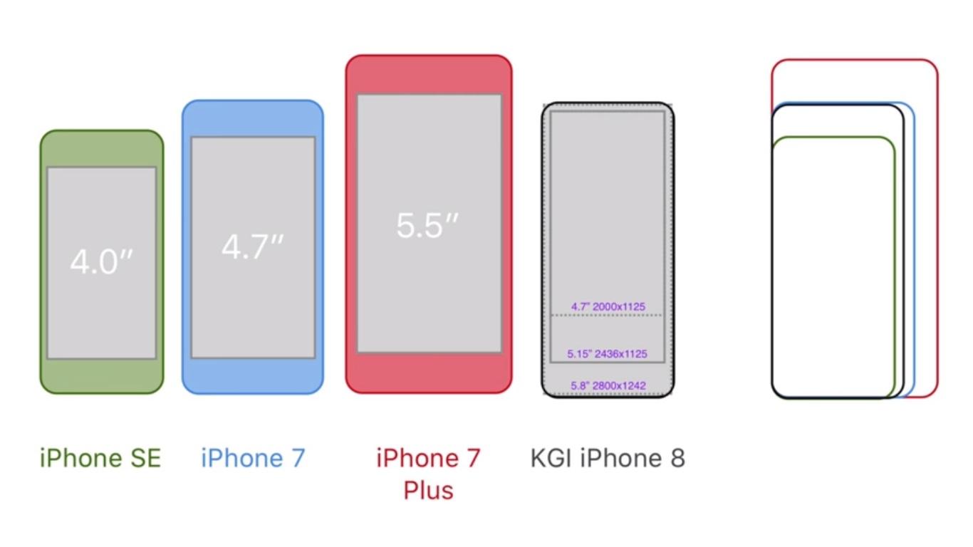 Разрешение экрана iPhone 8