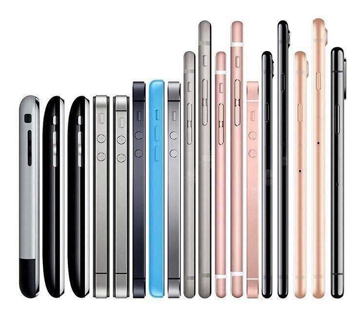 какие айфоны будут поддерживать ios 12