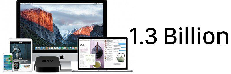 1,3 миллиона устройств apple