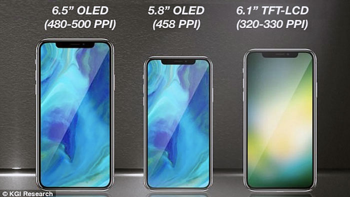 iPhone X Plus, iPhone X 2, and iPhone X Medium