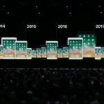 Все устройства, на которых будет работать iOS 12