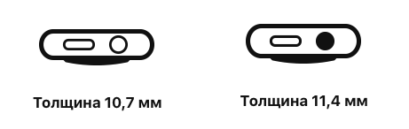 Толщина Apple Watch 4 и Apple Watch 3