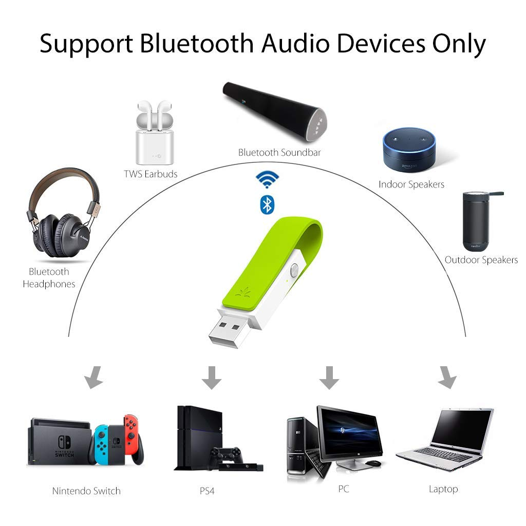 Bluetooth адаптер для PS4