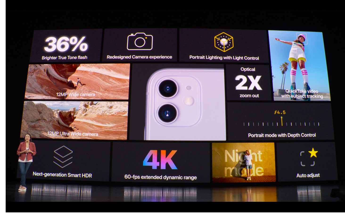 Все характеристики iPhone 11