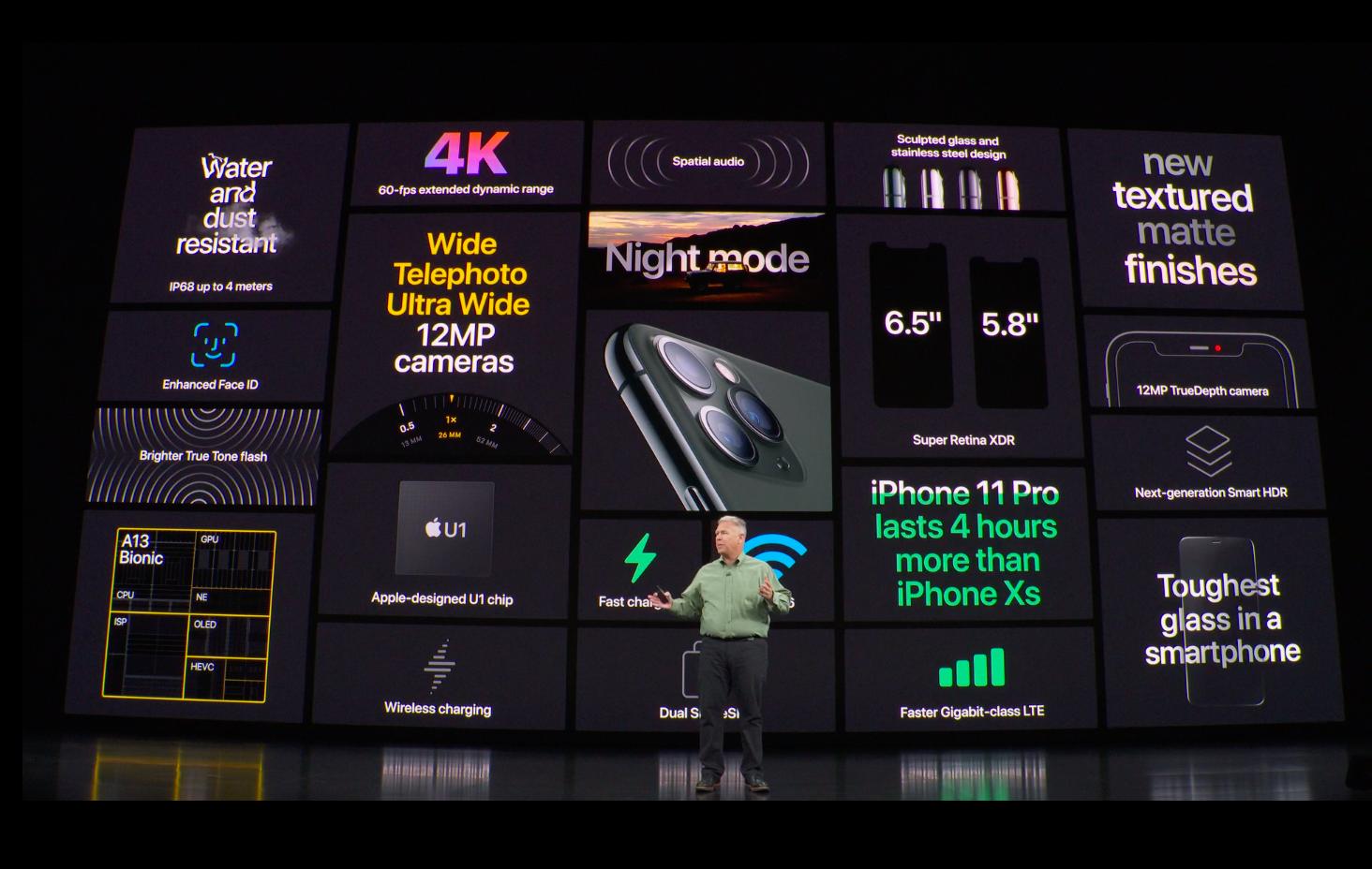 Все характеристики iPhone 11 Pro и iPhone 11 Pro Max