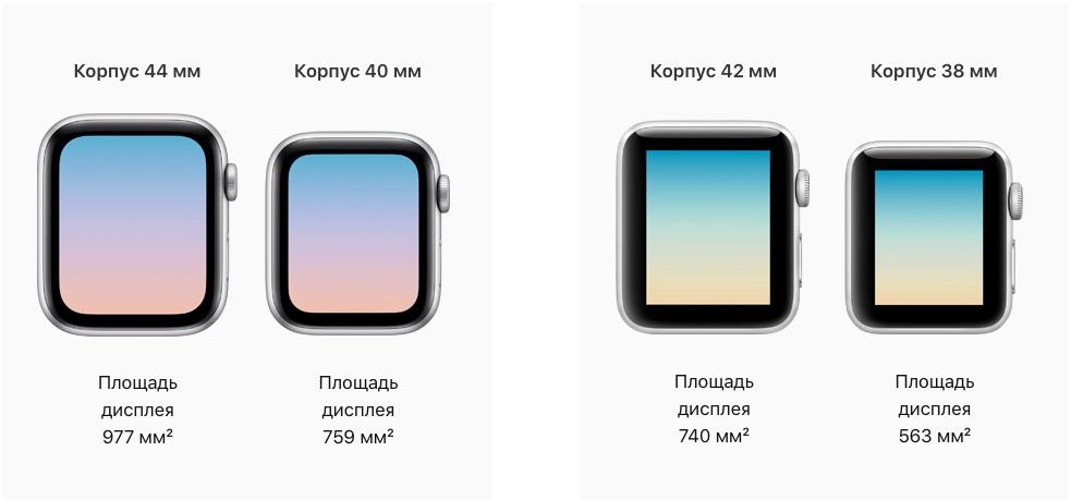 Слева - Apple Watch Series 5, справа - Apple Watch Series 3