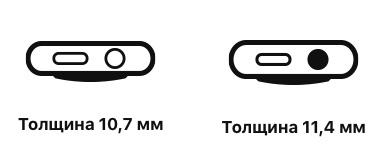 Толщина 5-й и 3-ей серии Apple Watch