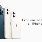 iPhone 12 — сколько оперативной памяти?